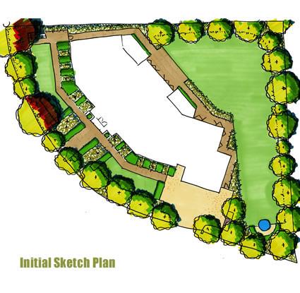 Richmond Upon Thames Benedict Green Garden Design